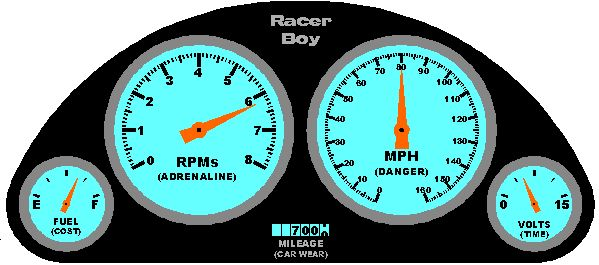 racer_boy_guage_time_attack