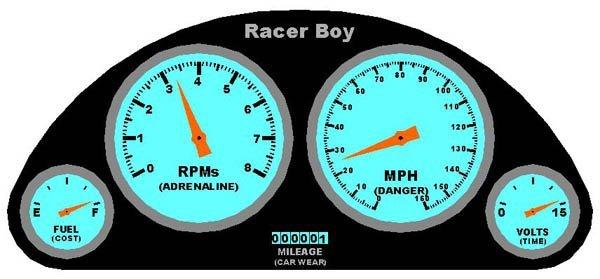 Racer Boy Fast Lap Gauge